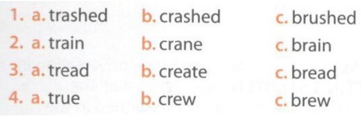 Unit 1-Lớp 10: Language