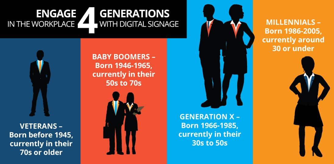 thế hệ milliennal đang đến thời kỳ vàng của cuộc sống